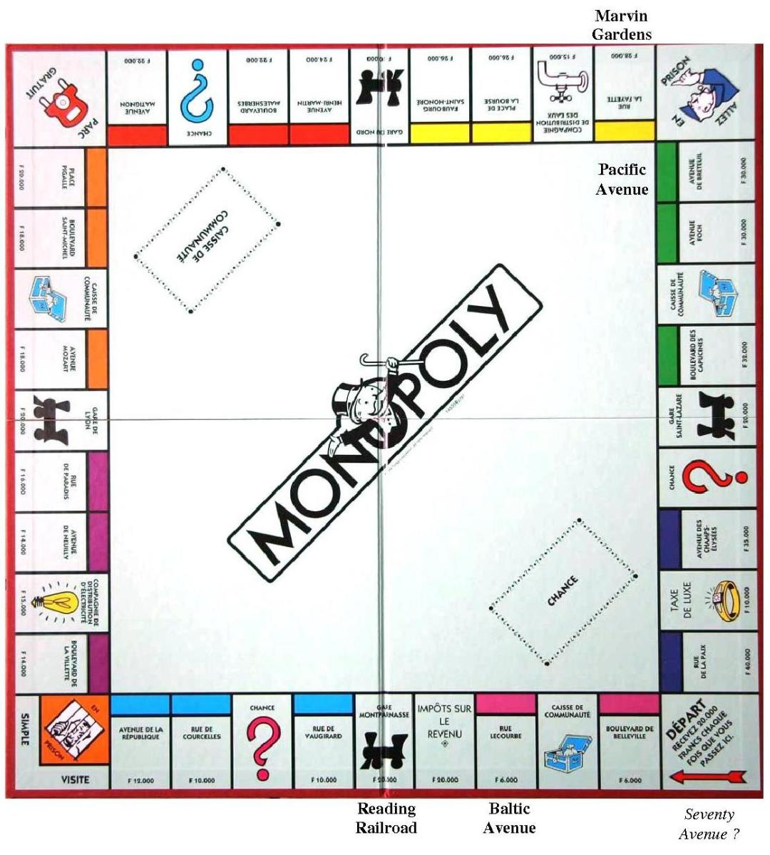 Ma technique quasi-infaillible au Monopoly