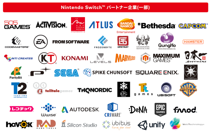Partenaires de la Nintendo Switch.png