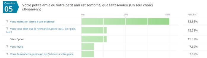 Zombie 5A
